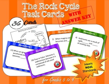 Rock Cycle Task Cards