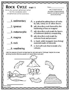 Rock Cycle Vocabulary Mini Bundle