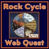 The Rock Cycle - A Webquest