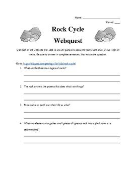 Rock Cycle Webquest