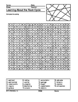 Rock Cycle Word Search Printable