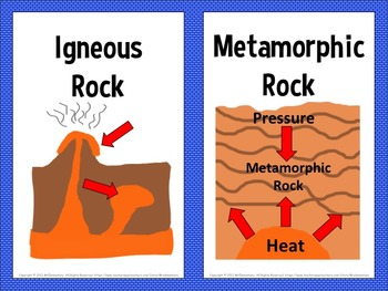 Rock Cycle Vocabulary Word Wall