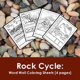 Rock Cycle Word Wall Coloring Sheets (4 pages)