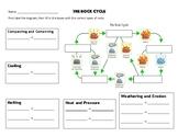 Rock Cycle Worksheet #2 / Types of rocks