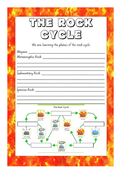 Rock Cycle Worksheet