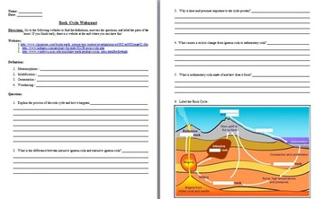 Rock Cycle and Minerals Webquest