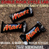 Edible Rock Cycle with Candy Lab