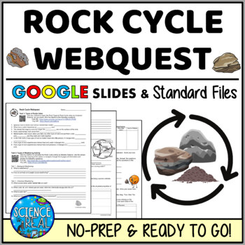 Rock Cycle WebQuest with Types of Rocks by Science Is Real ...