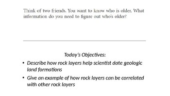 Rock Dating: Law of Superposition