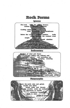 Rock Forms Poster