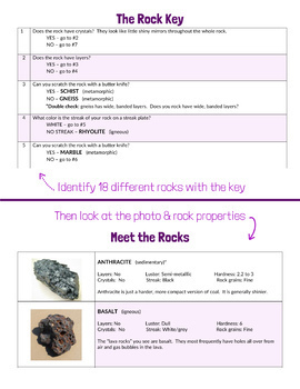 Rock Identification Key - 18 igneous, metamorphic, and sedimentary rocks