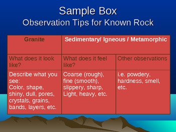 Rock Identification Vocabulary and Activity