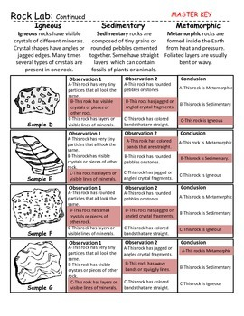 Rock Lab - Identification Lab Practice -