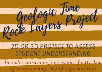 Rock Layers 3D Illustration Project (Law of Cross Cutting & Superposition)