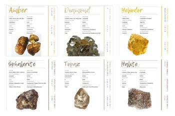 Rock, Mineral, and Gemstone Identification Cards | Set of 108 Cards
