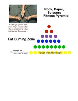 Physical Education - Rock, Paper Scissor Fitness Pyramid