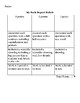 Rock Report and Rubric