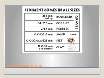 Rock Size Classification