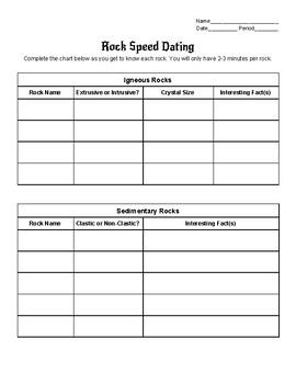 Rock Speed Dating