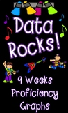 Rock Star Data Proficiency Graphs for 9 Week Grading Periods