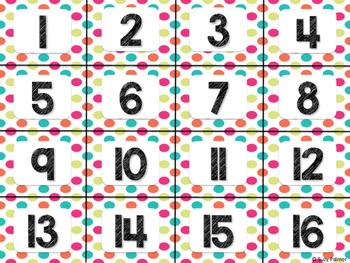 Rock Star Theme Classroom Decor: Calendar Numbers