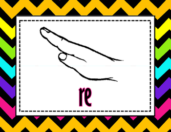 Rock Star Themed Curwen Hand Sign Solfege Posters