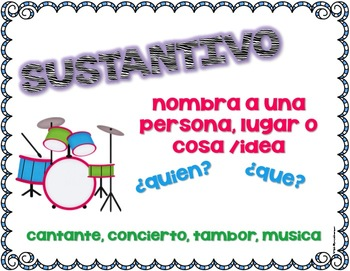 Rock Star Zebra Print Parts of Speech Posters SPANISH