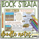 Rock Strata Squiggle Sheets & Understanding Checkpoint (NGSS MS ESS1-4)