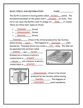 Rock Stress, Folding, and Faulting of the Earth's Surface Note taking Guide