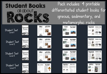 Easy Reader Printable Rock Books: Igneous, Sedimentary, and Metamorphic