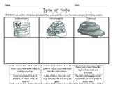 Rock Types- Cut & Paste Attributes