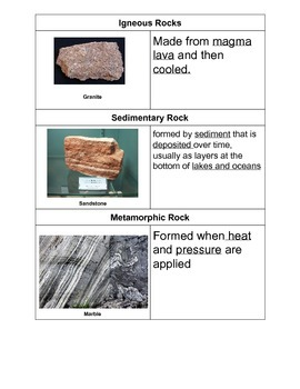 Rock Types Definition Sheet/ Notecards
