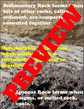 Rock Types Poster (Sedimentary, Metamorphic, Igneous)