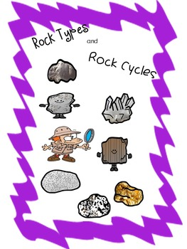 Crossword Puzzle - Rock Types and Rock Cycles