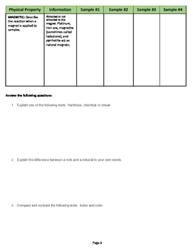 Rock and Mineral Analysis Graphic Organizer