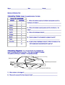 Rock and Minerals Test