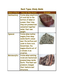 Rock and Soil Lab Book with Study Guide