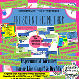The Scientific Method, VARIABLES and GRAPHs complete UNIT- 5E's+ way more!