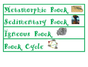 Rock types  word wall cards