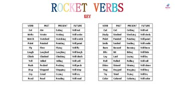 Rocket Verbs