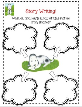 Rocket Writes A Story by Tad Hills-A Complete Response Journal