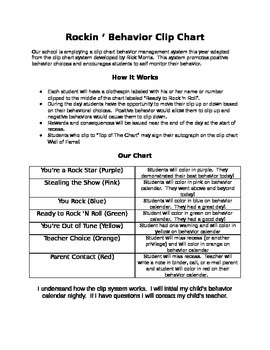 Rockin Clip Chart Explanation