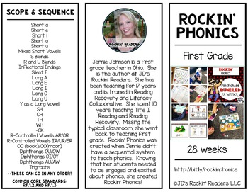 Rockin' Phonics Brochure (Information about the year long curriculum)