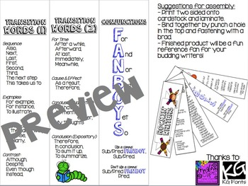 WRITING TEST PREP: Writing Revising and Editing Reference Pages