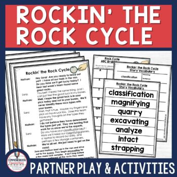 Are you teaching SOL 5.7 this year? This FUN partner play is one of many resources featured in this unit planning post on Virginia is for Teachers. It includes lots of FREE resource, teaching tips, and book suggestions. It's a MUST READ!