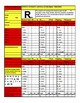 Rocking with R Goal Tracker Kit: Track R Articulation Goal