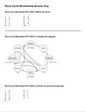 Rockominoes Rock Cycle Worksheets Answer Key
