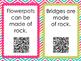 Rocks Around Us with QR Codes