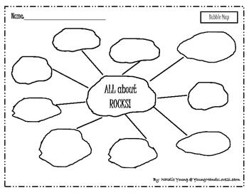 Rocks Brainstorming Bubble Map