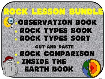Rocks Bundle: Observation, Types, Comparison, Inside Earth